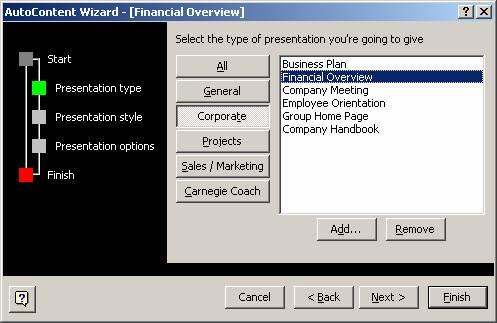 Auto Content Wizard - Presentation Type