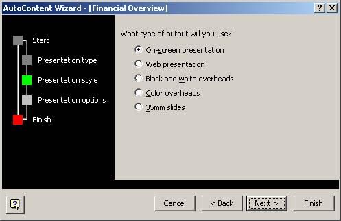 Auto Content Wizard - Presentation Style